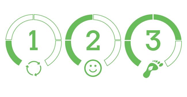 Três novos indicadores para a certificação BREEAM