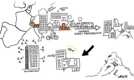 Economia Circular no setor da construção: Os edifícios como banco de materiais