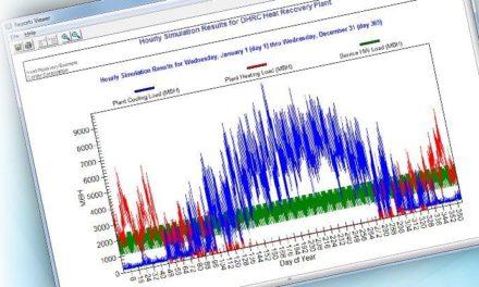 """Sessão dupla sobre """"Utilização de software de cálculo de cargas térmicas e de simulação energética"""" arranca hoje"""